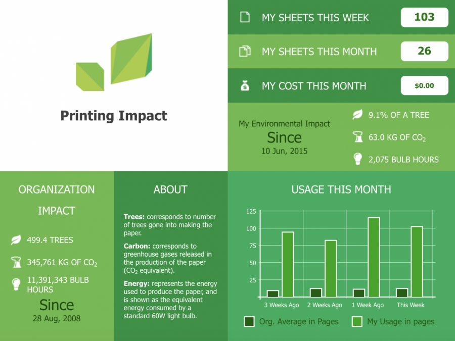 Printing Impact Summary from WebPrint