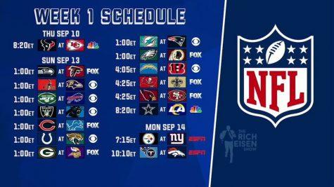 Week 1 2020 NFL schedule.