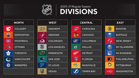 The Black-and-Blue Beauty of the NHL's Divisional Realignment